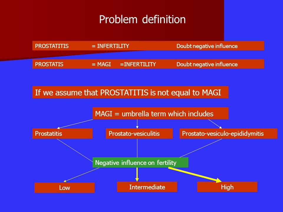 Problem definition If we assume that PROSTATITIS is not equal to MAGI