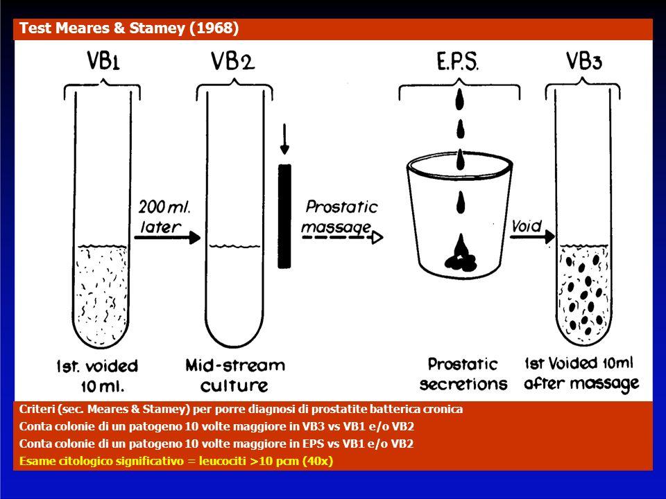 Test Meares & Stamey (1968) Criteri (sec. Meares & Stamey) per porre diagnosi di prostatite batterica cronica.