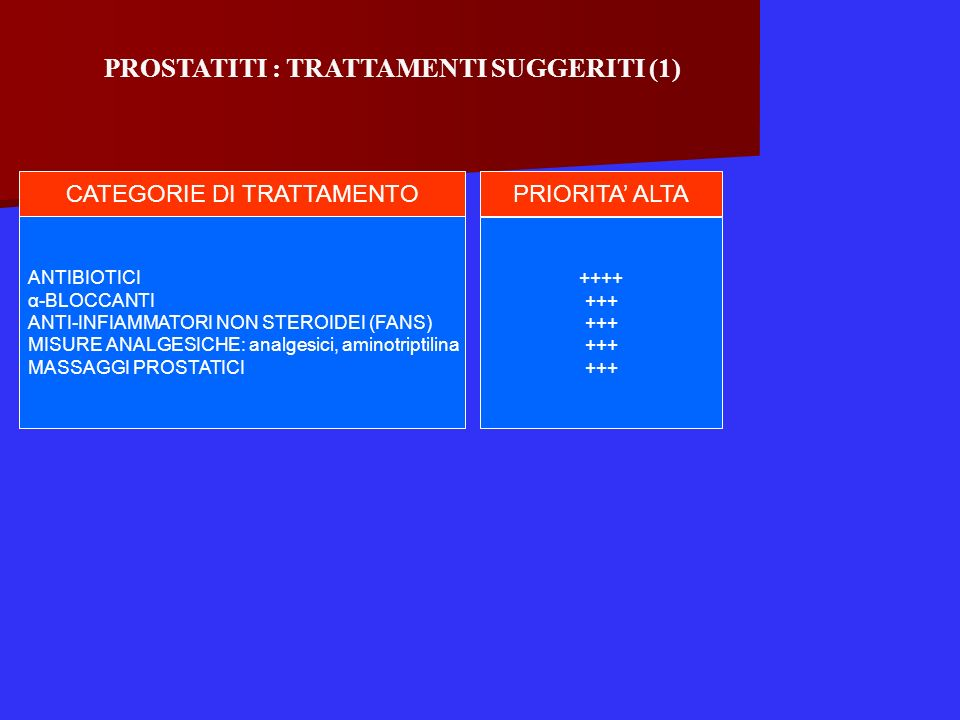 PROSTATITI : TRATTAMENTI SUGGERITI (1)