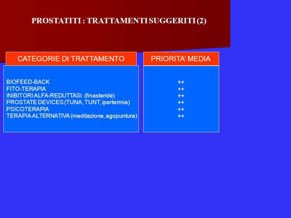 PROSTATITI : TRATTAMENTI SUGGERITI (2)
