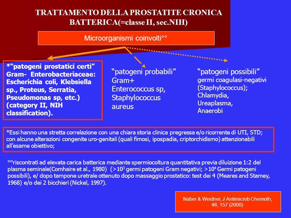 TRATTAMENTO DELLA PROSTATITE CRONICA BATTERICA(=classe II, sec.NIH)