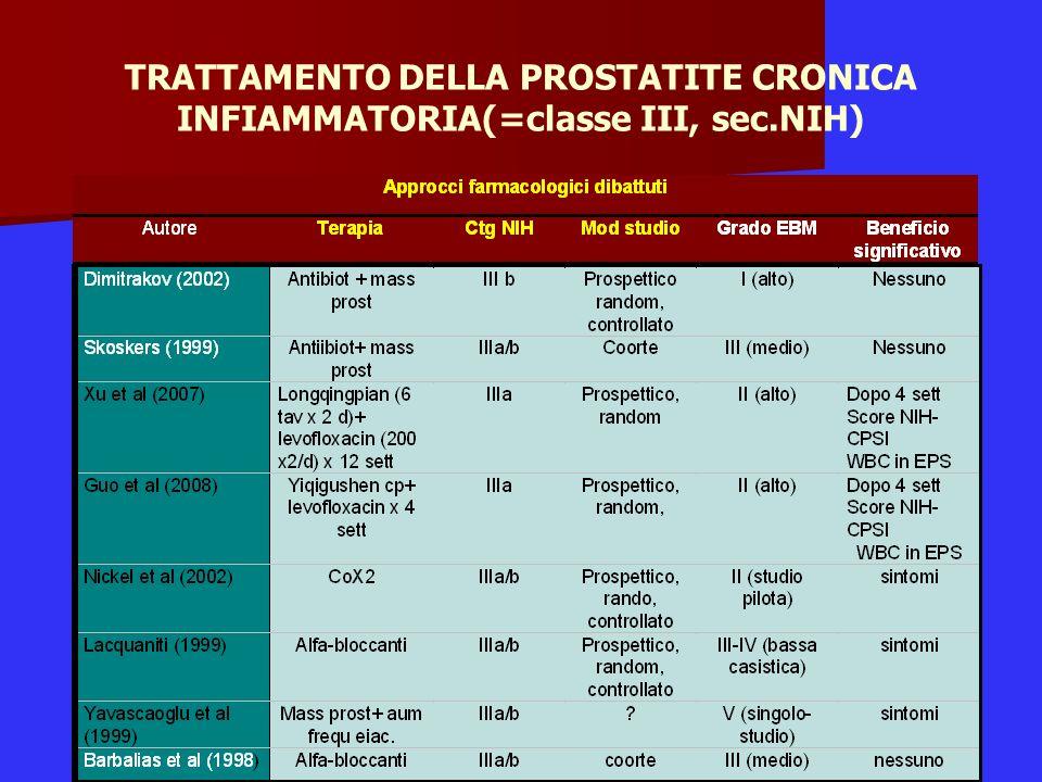 TRATTAMENTO DELLA PROSTATITE CRONICA INFIAMMATORIA(=classe III, sec