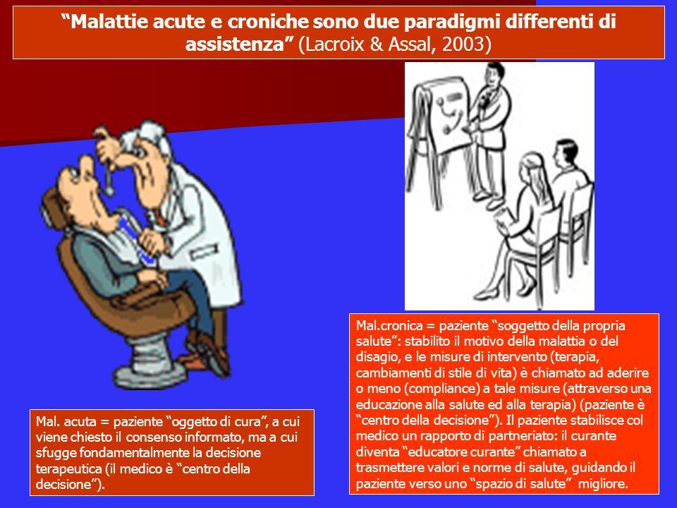 Malattie acute e croniche sono due paradigmi differenti di assistenza (Lacroix & Assal, 2003)