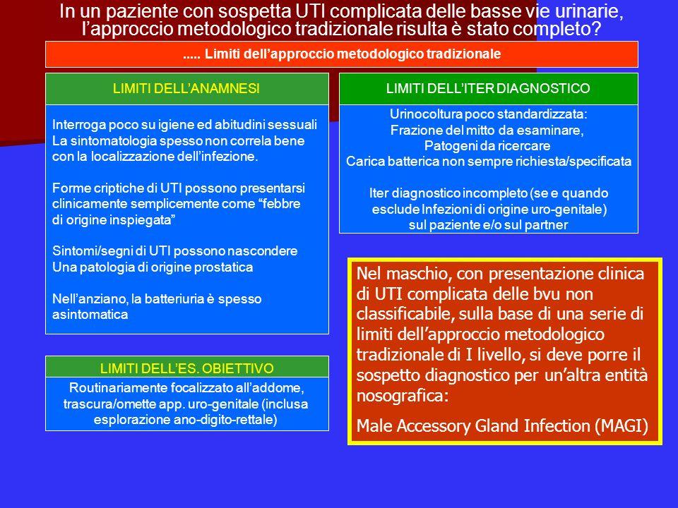 ..... Limiti dell'approccio metodologico tradizionale