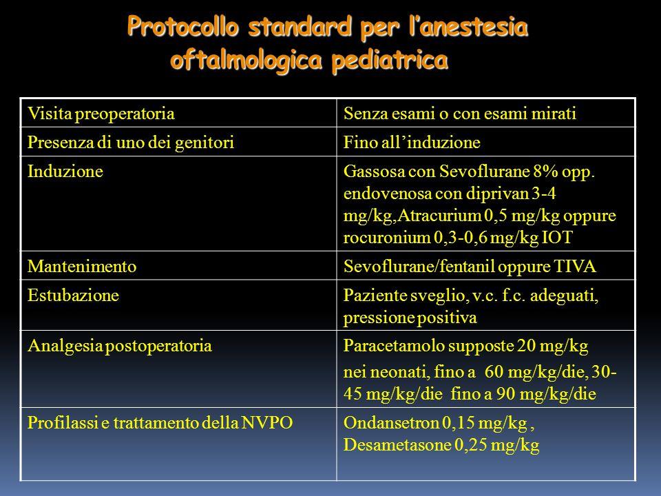 Protocollo standard per l'anestesia oftalmologica pediatrica