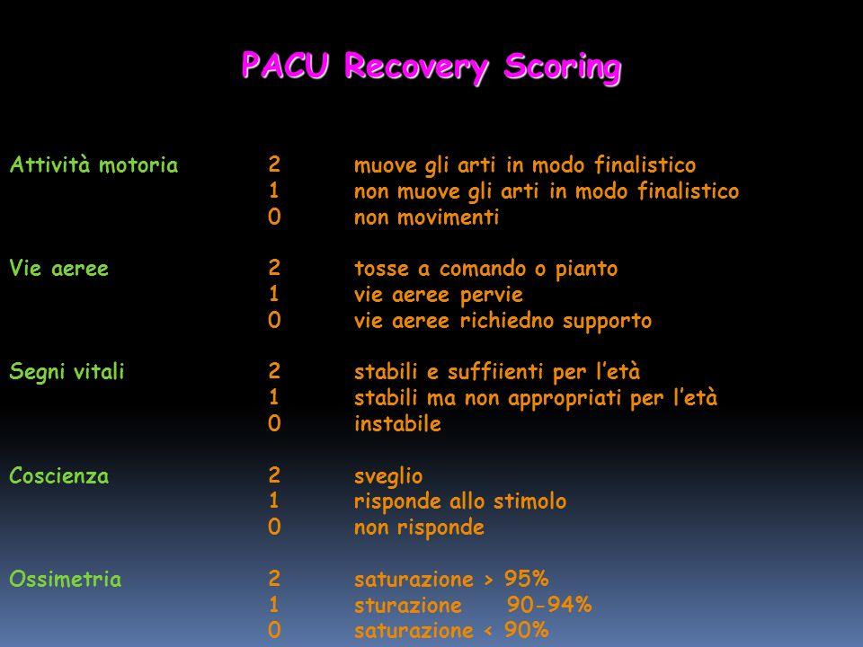 PACU Recovery Scoring Attività motoria 2 muove gli arti in modo finalistico. 1 non muove gli arti in modo finalistico.
