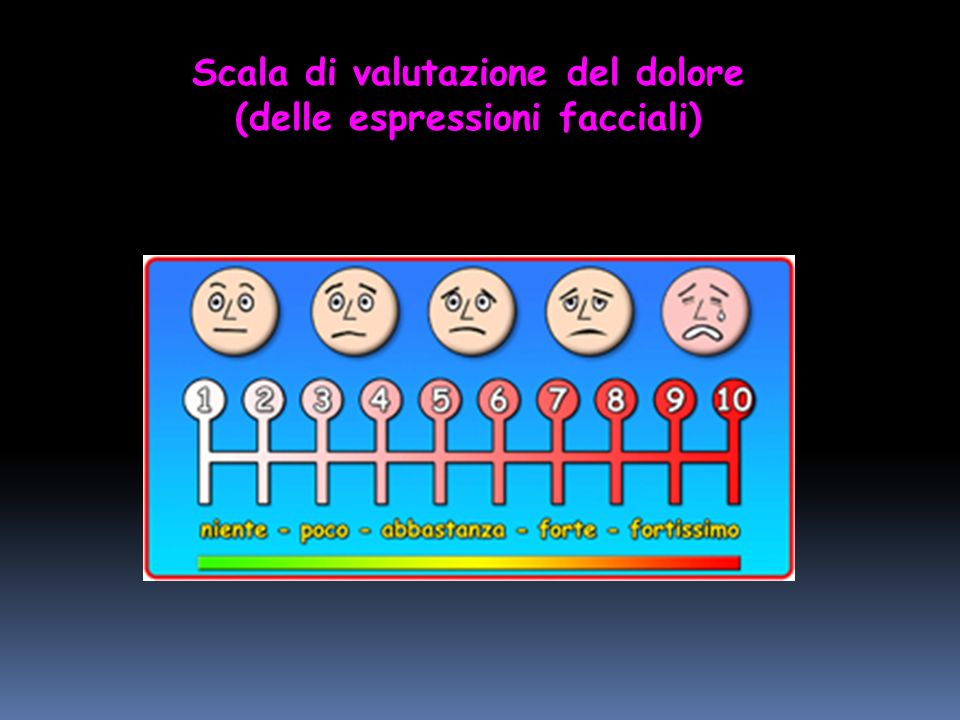 Scala di valutazione del dolore (delle espressioni facciali)