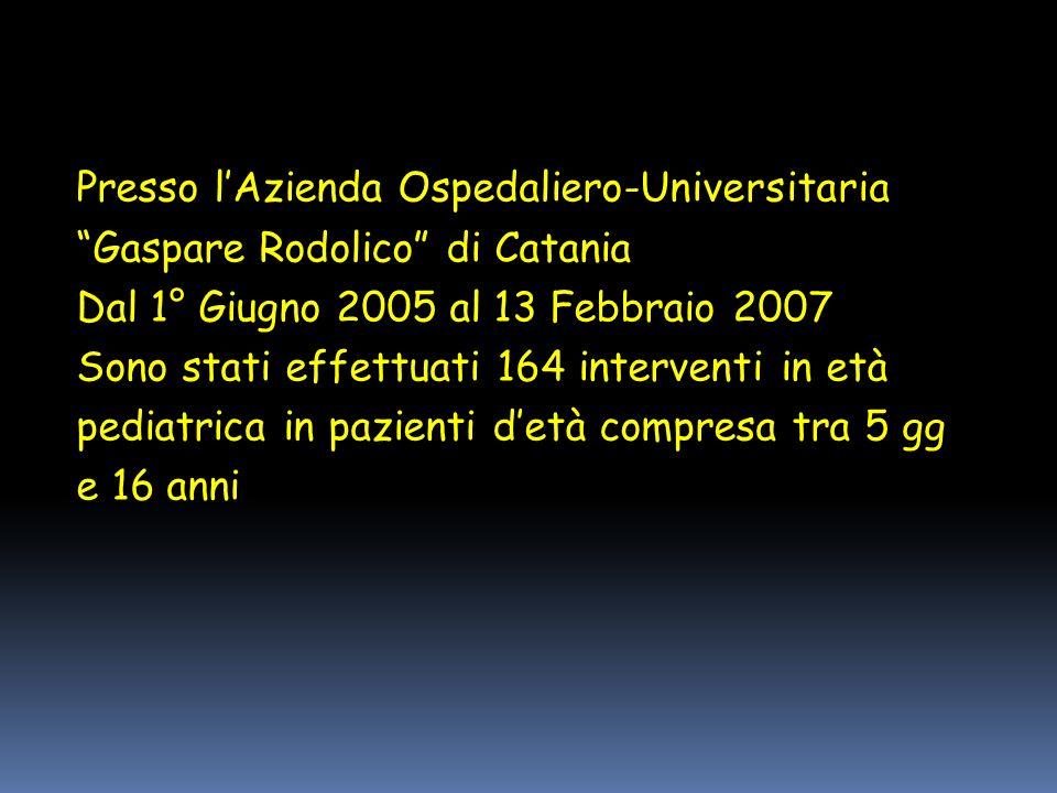 Presso l'Azienda Ospedaliero-Universitaria Gaspare Rodolico di Catania Dal 1° Giugno 2005 al 13 Febbraio 2007 Sono stati effettuati 164 interventi in età pediatrica in pazienti d'età compresa tra 5 gg e 16 anni