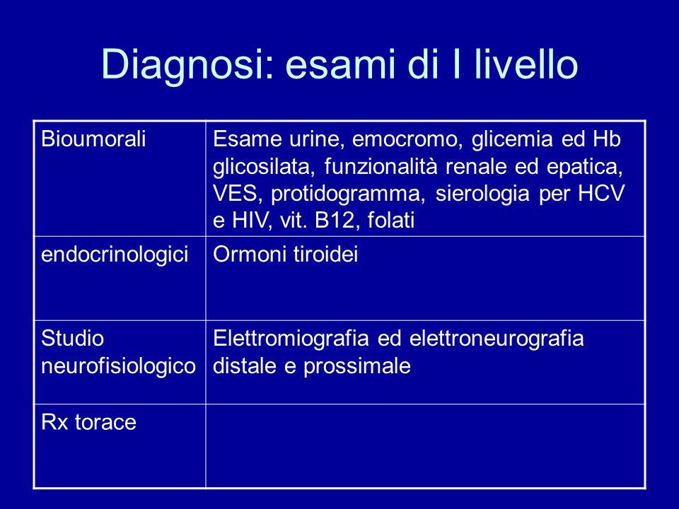 Diagnosi: esami di I livello