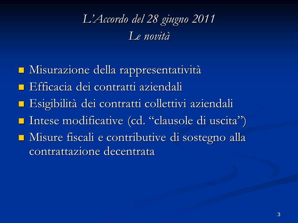 L'Accordo del 28 giugno 2011 Le novità. Misurazione della rappresentatività. Efficacia dei contratti aziendali.