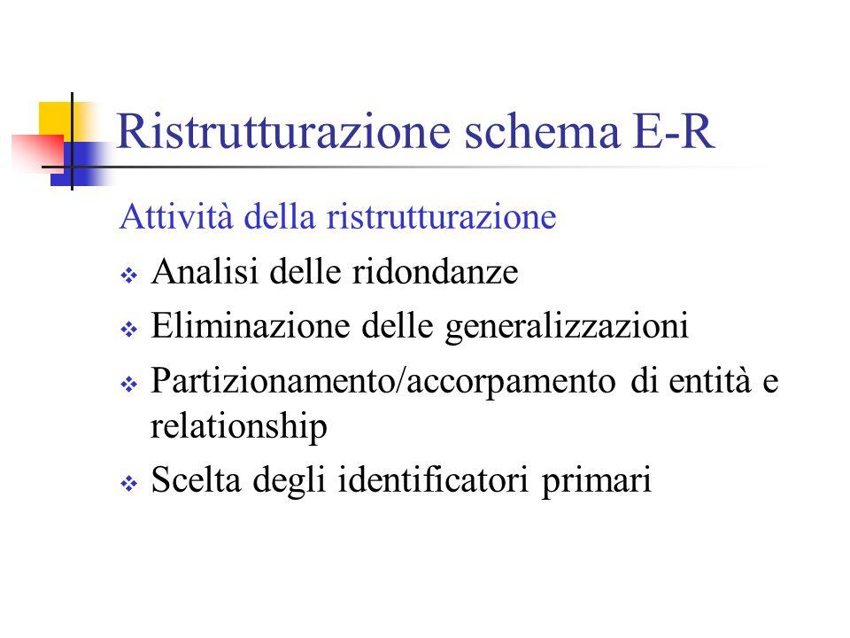 Ristrutturazione schema E-R