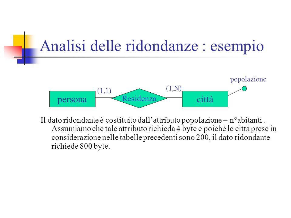 Analisi delle ridondanze : esempio