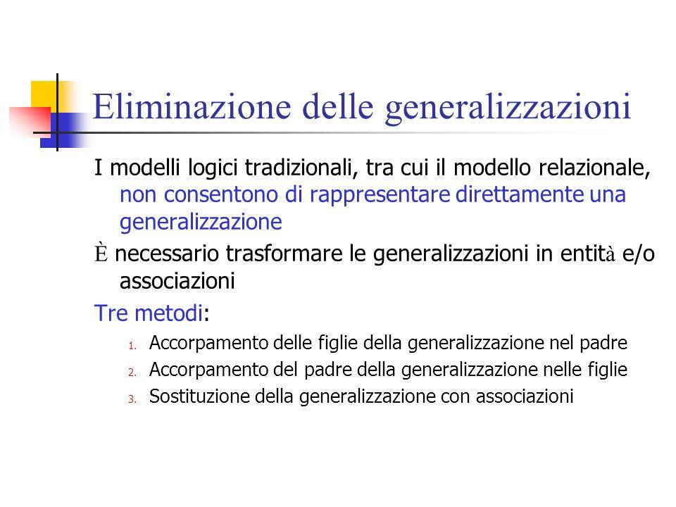 Eliminazione delle generalizzazioni