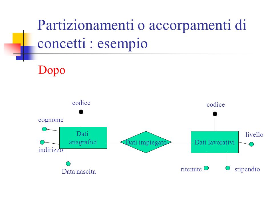 Partizionamenti o accorpamenti di concetti : esempio