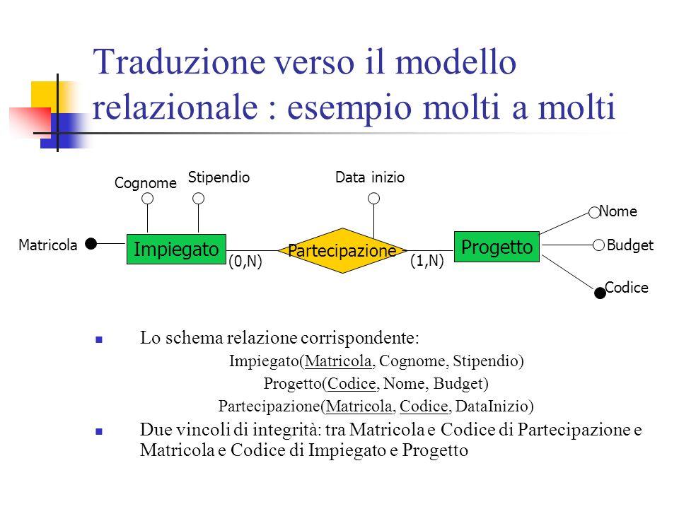 Traduzione verso il modello relazionale : esempio molti a molti