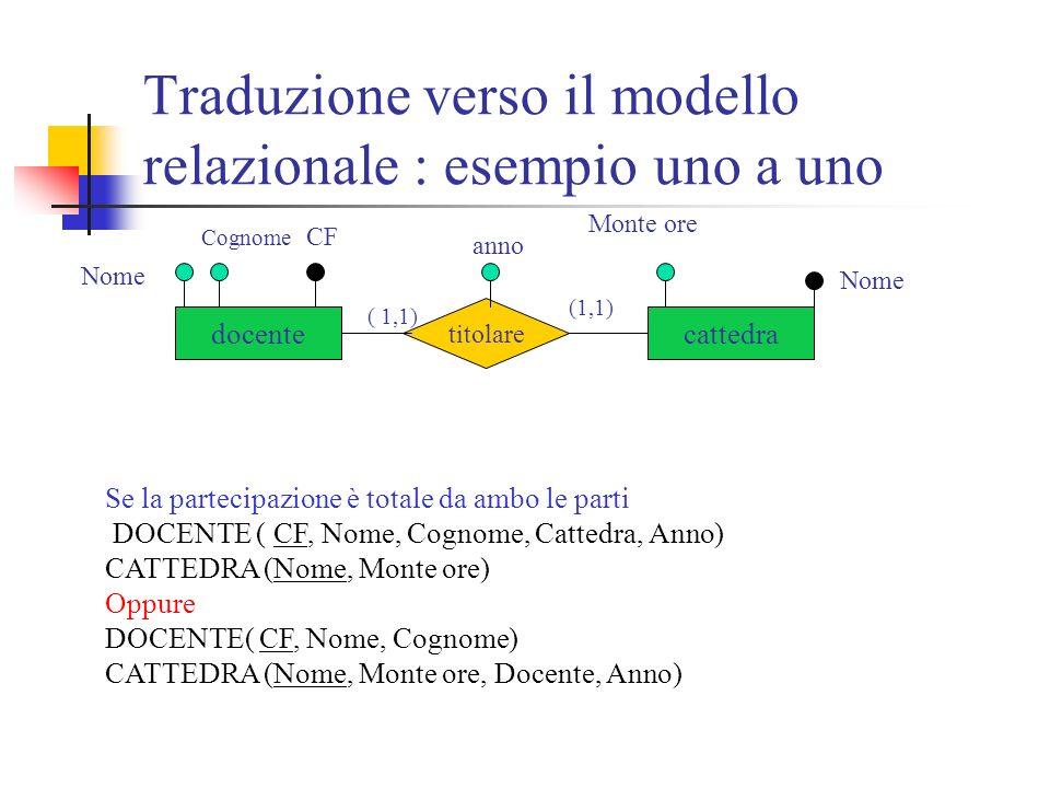 Traduzione verso il modello relazionale : esempio uno a uno