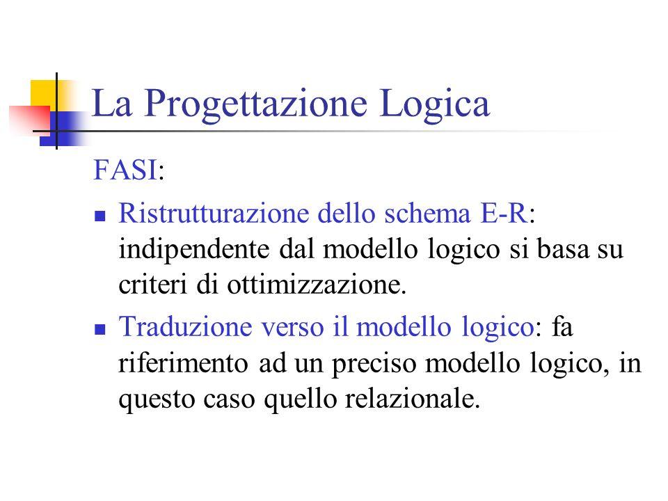 La Progettazione Logica
