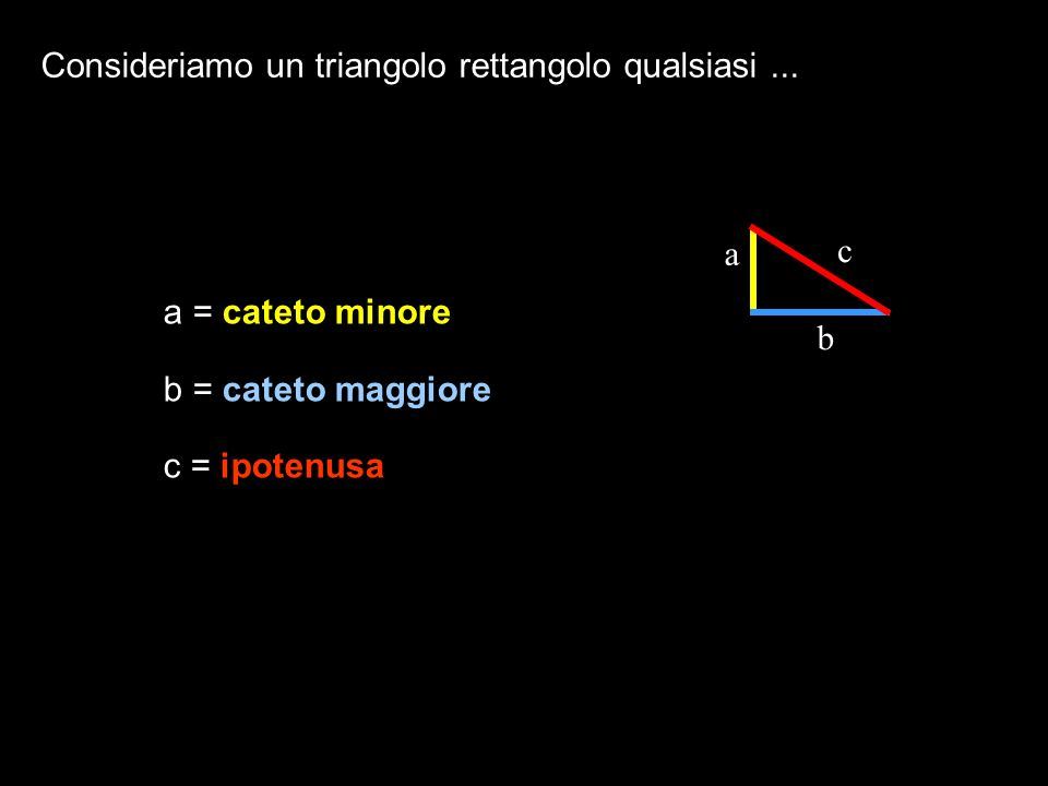 Consideriamo un triangolo rettangolo qualsiasi ...