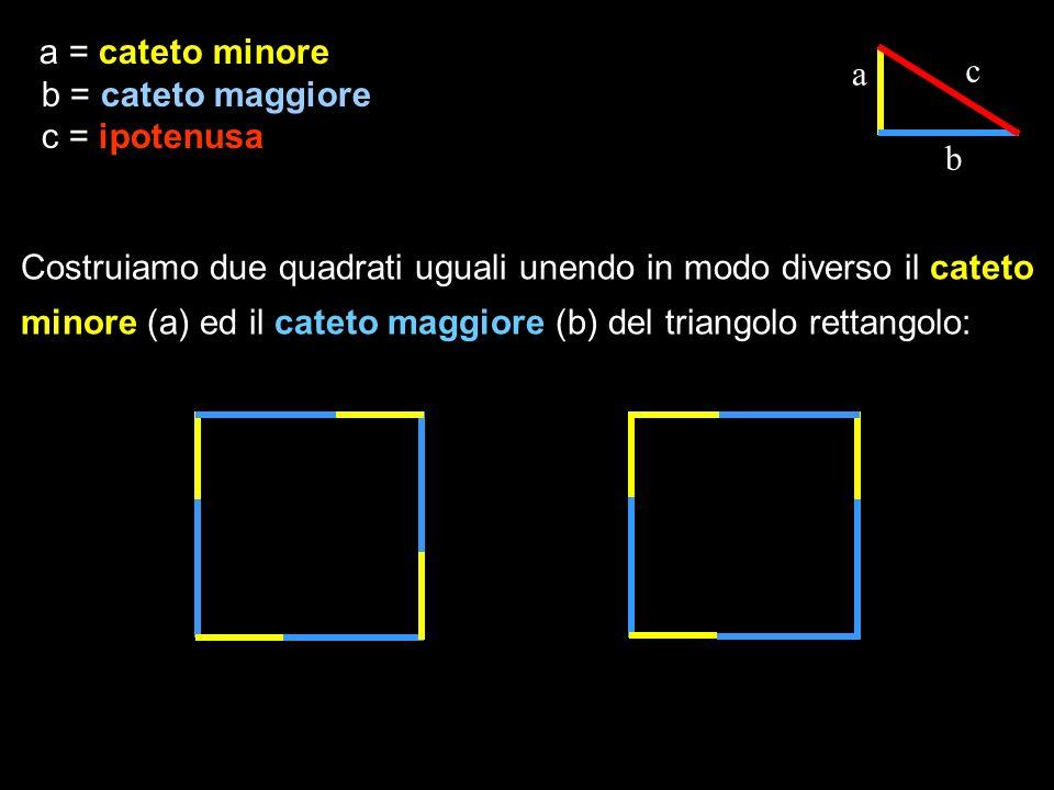Costruiamo due quadrati uguali unendo in modo diverso il cateto
