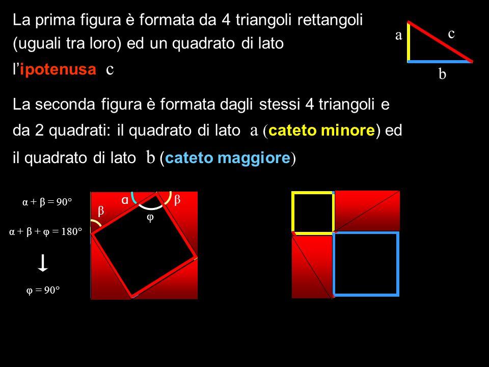 La prima figura è formata da 4 triangoli rettangoli (uguali tra loro) ed un quadrato di lato l'ipotenusa c