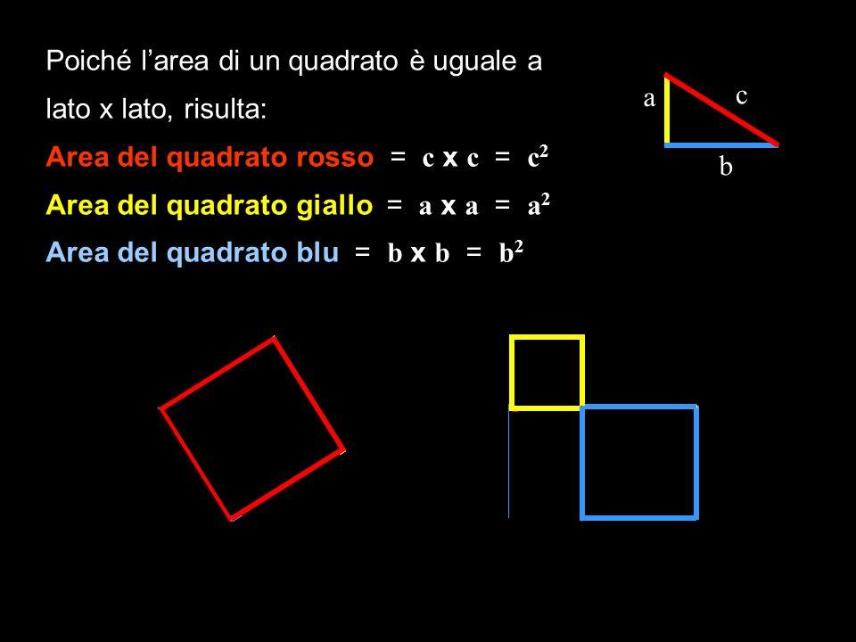 Poiché l'area di un quadrato è uguale a lato x lato, risulta: