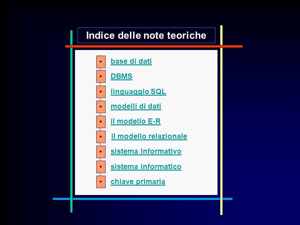 Indice delle note teoriche