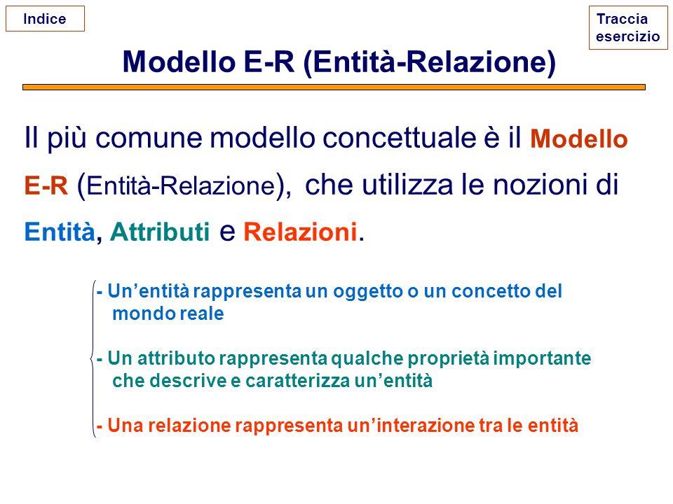 Modello E-R (Entità-Relazione)