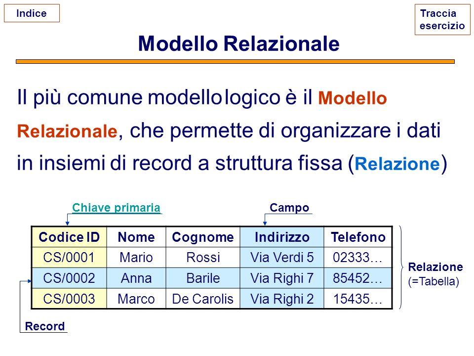 Il più comune modello logico è il Modello