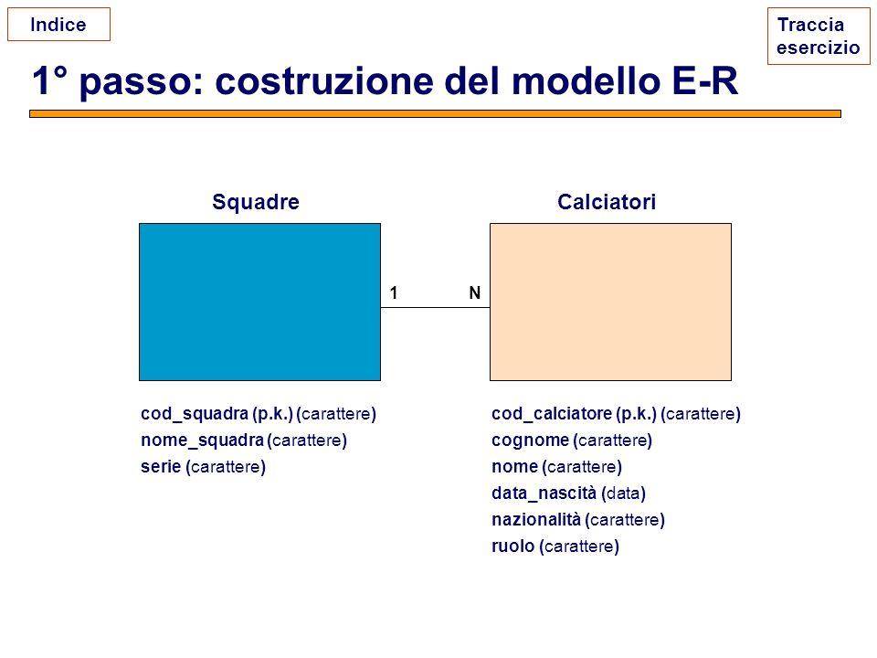 1° passo: costruzione del modello E-R
