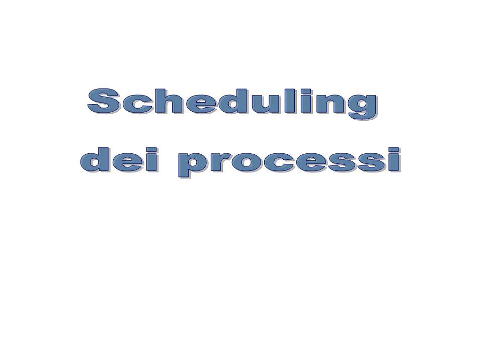 Scheduling dei processi