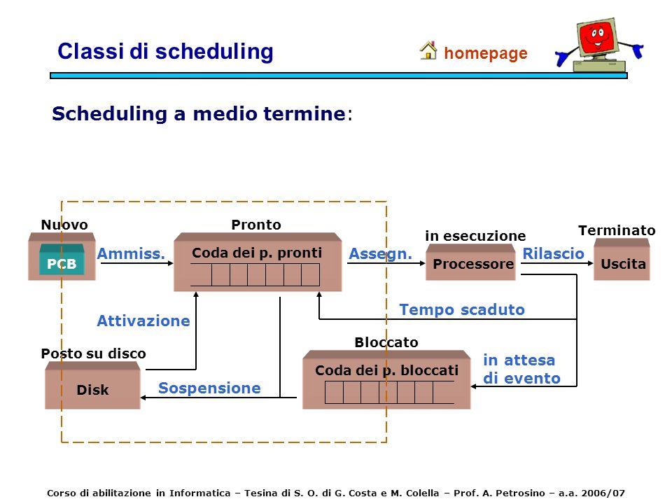 Classi di scheduling Scheduling a medio termine: homepage Ammiss.