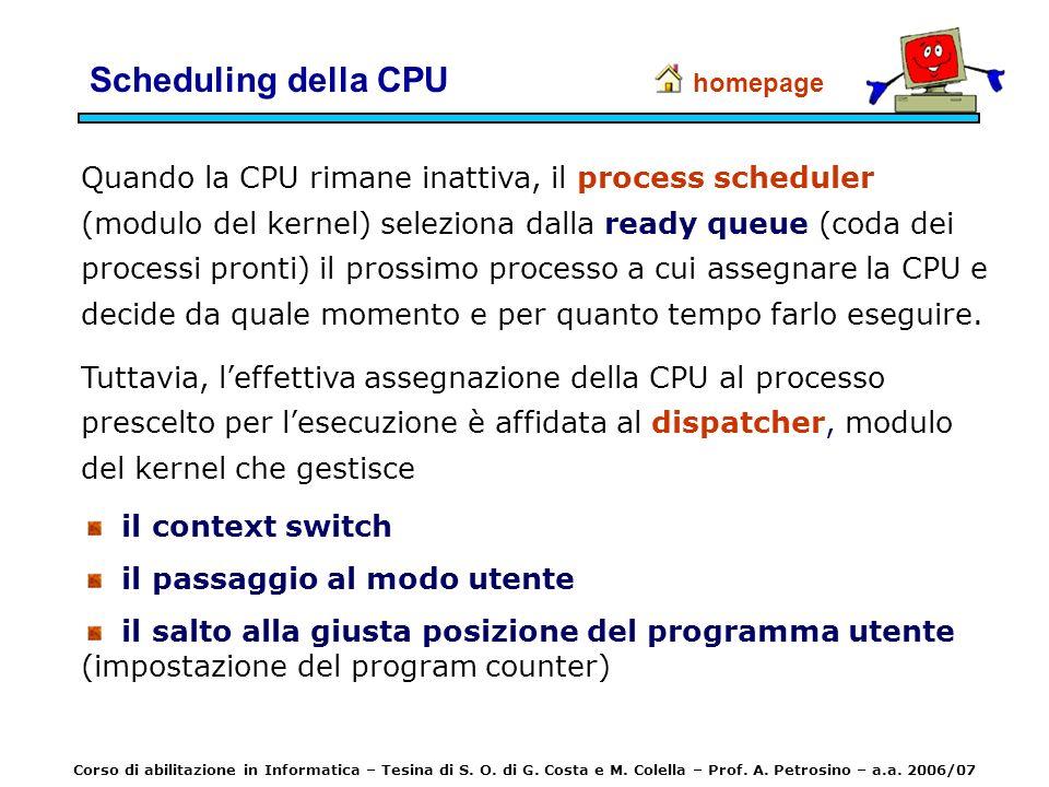 Scheduling della CPU homepage.