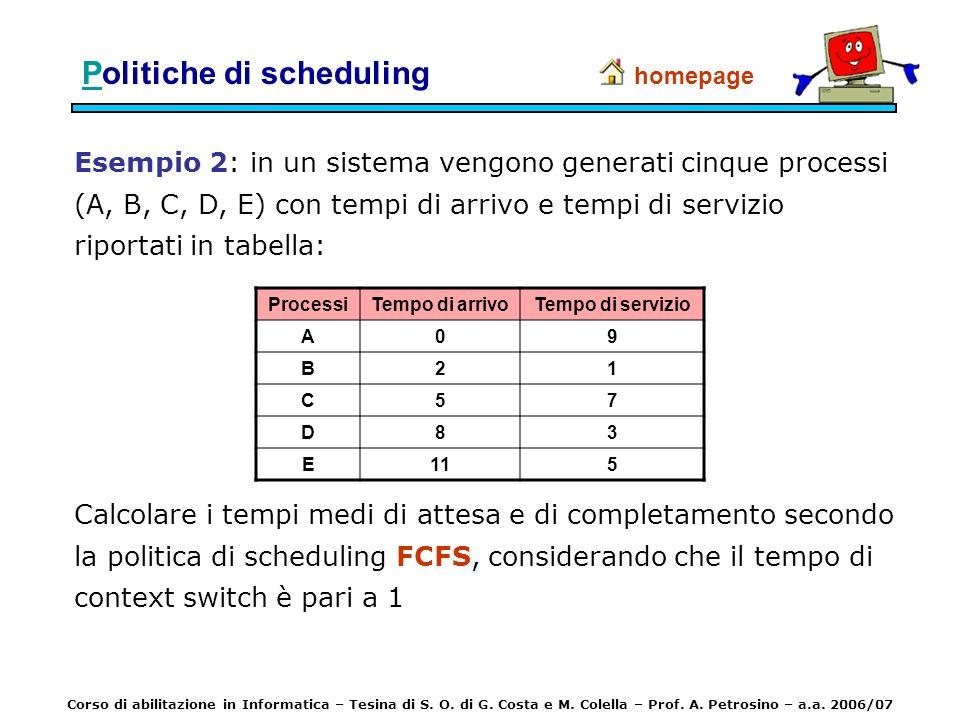 Politiche di scheduling