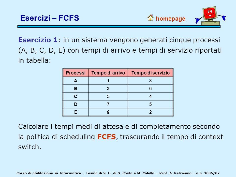 Esercizi – FCFS homepage.