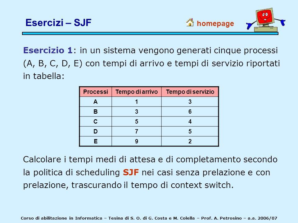Esercizi – SJF homepage.