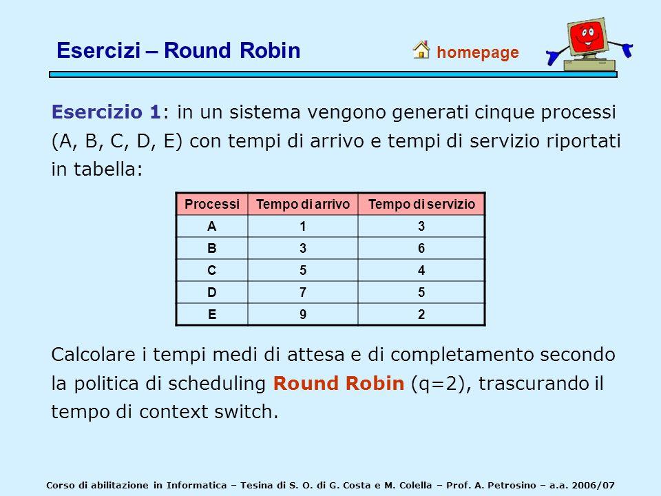 Esercizi – Round Robin homepage.