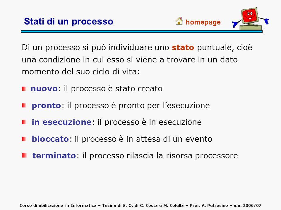 Stati di un processo homepage.
