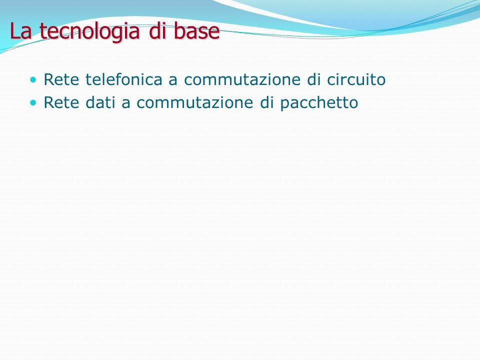 La tecnologia di base Rete telefonica a commutazione di circuito
