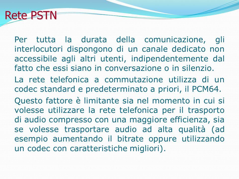 Rete PSTN