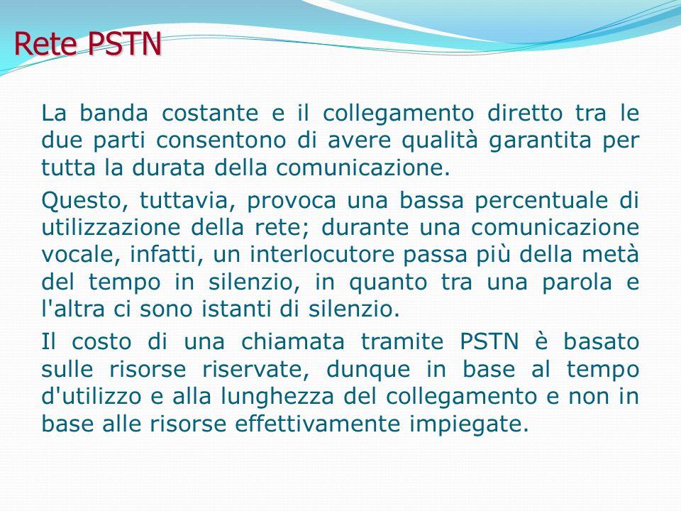 Rete PSTN La banda costante e il collegamento diretto tra le due parti consentono di avere qualità garantita per tutta la durata della comunicazione.