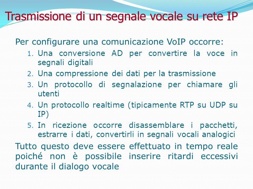 Trasmissione di un segnale vocale su rete IP