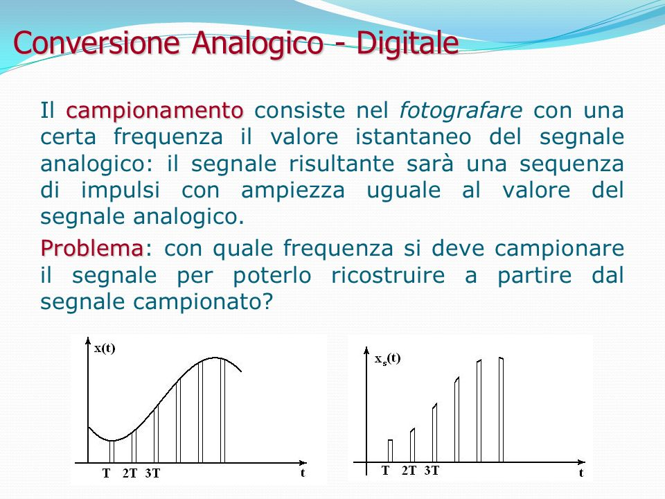 Conversione Analogico - Digitale