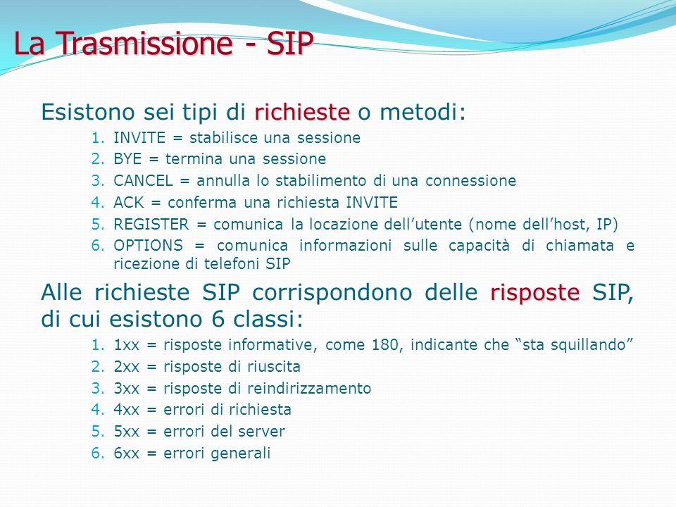 La Trasmissione - SIP Esistono sei tipi di richieste o metodi: