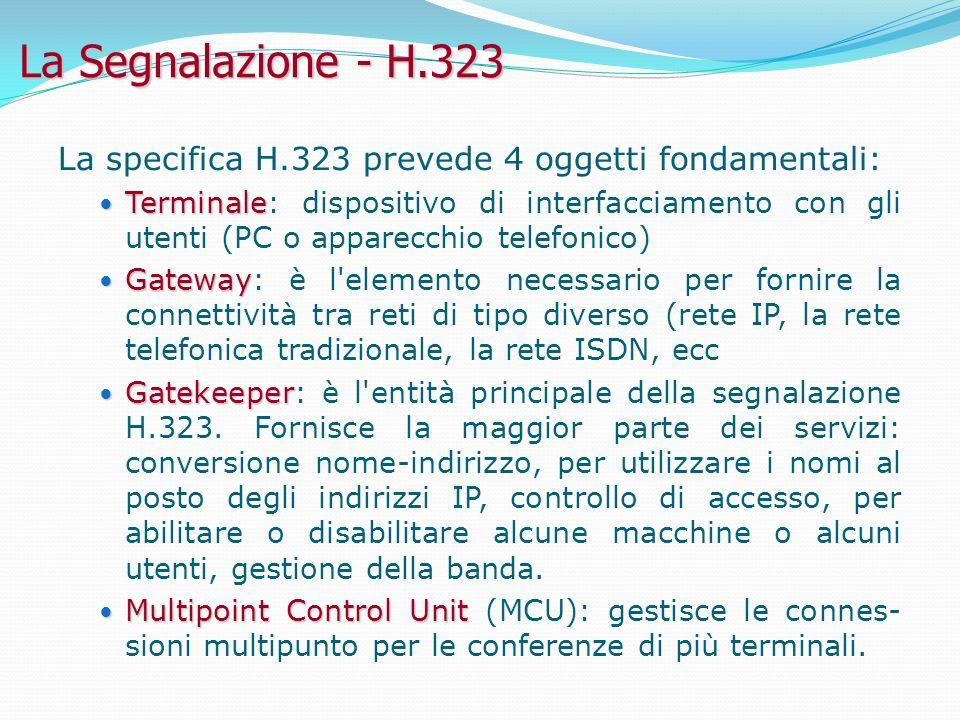 La Segnalazione - H.323 La specifica H.323 prevede 4 oggetti fondamentali:
