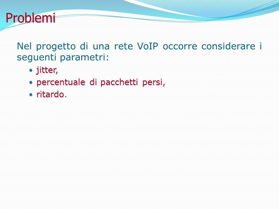 Problemi Nel progetto di una rete VoIP occorre considerare i seguenti parametri: jitter, percentuale di pacchetti persi,