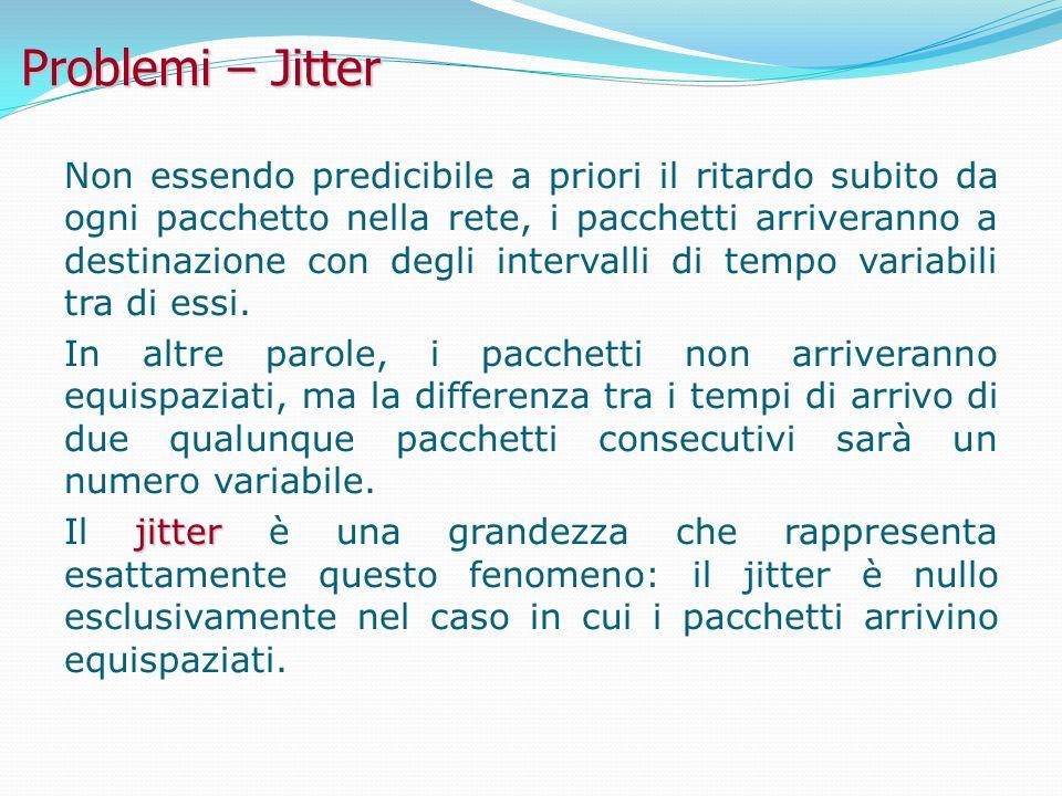 Problemi – Jitter