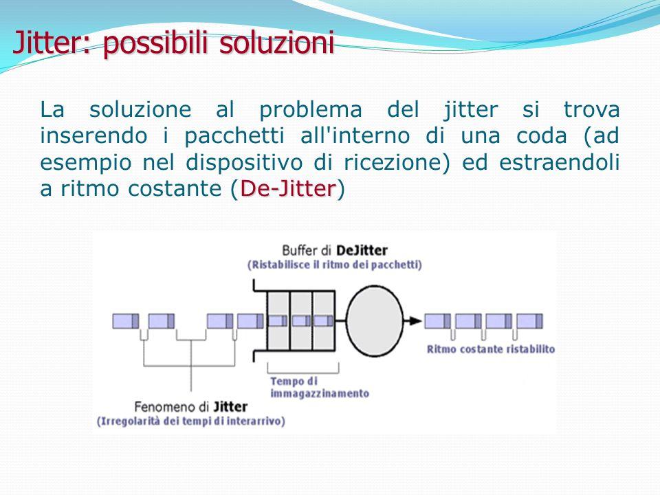 Jitter: possibili soluzioni