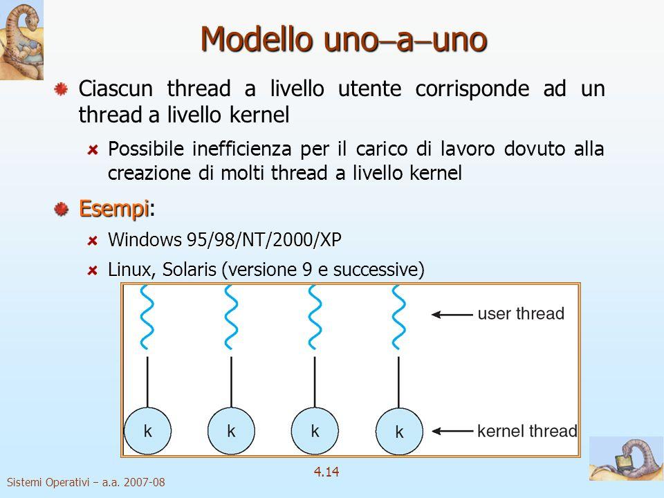 Modello unoauno Ciascun thread a livello utente corrisponde ad un thread a livello kernel.