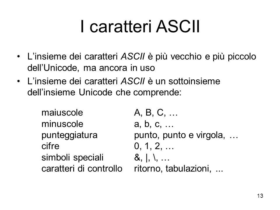 I caratteri ASCII L'insieme dei caratteri ASCII è più vecchio e più piccolo dell'Unicode, ma ancora in uso.