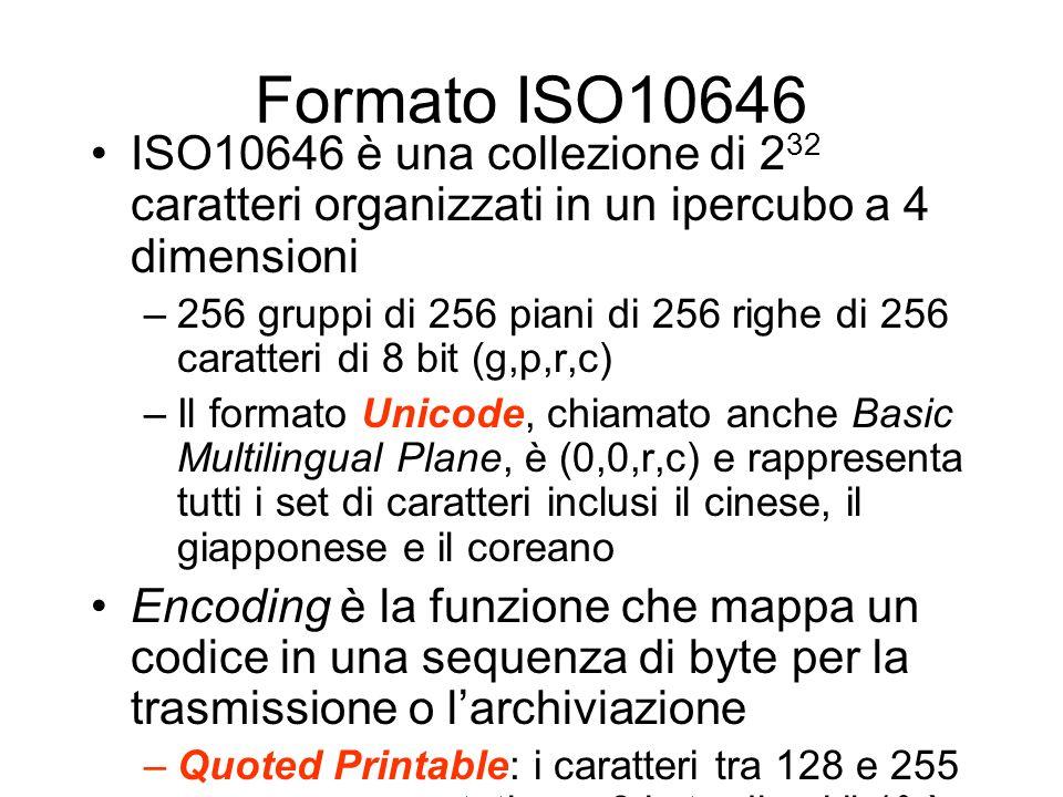 Formato ISO10646 ISO10646 è una collezione di 232 caratteri organizzati in un ipercubo a 4 dimensioni.